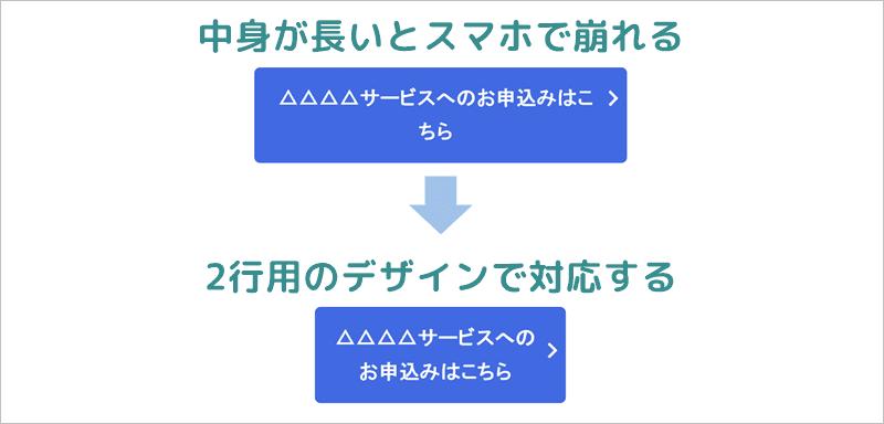 中身の文章が長い場合は2行で対応