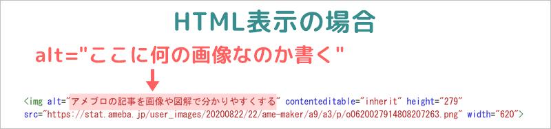 HTML表示の時はaltの部分に当たる