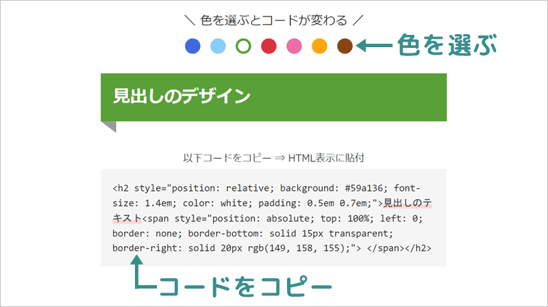 見出しのHTMLコードをコピーする