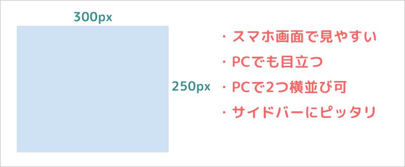 アメブロでのバナーのおすすめサイズ①300×250ピクセルがおすすめ