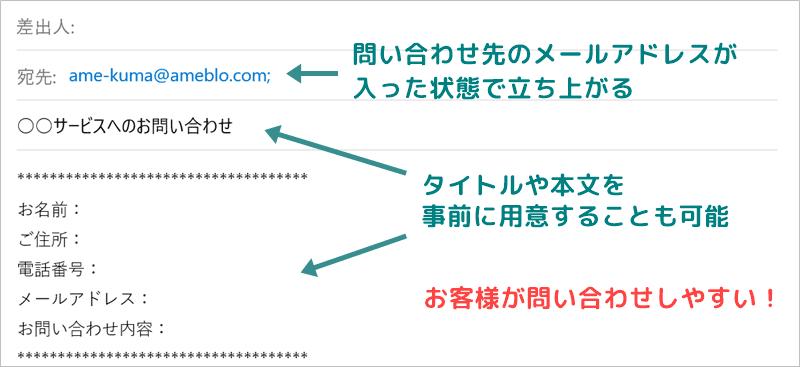 アメブロのメールアドレスリンクは記事本文などを事前に入力できる